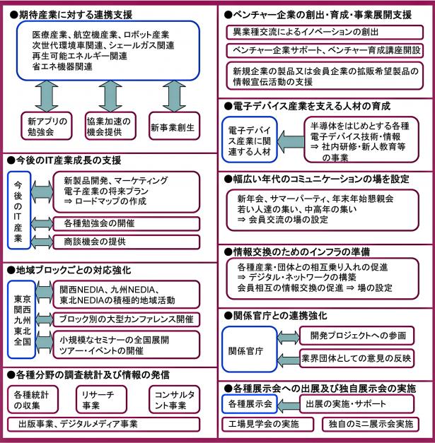 katsudo_hoshin-rev1
