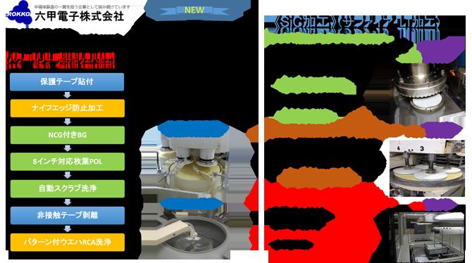 広告]六甲電子(株)~パワー・センサー向けSiウエハ加工~ | 一般社団 ...